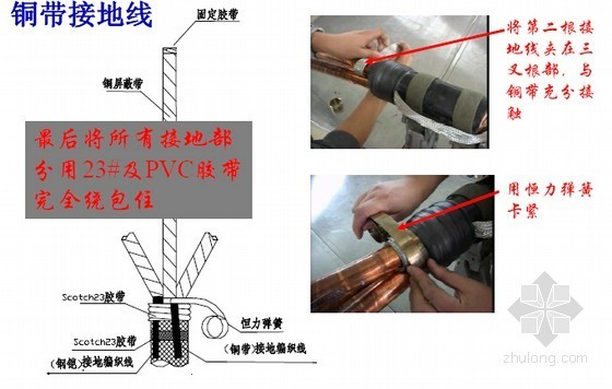 冷缩终端头的安装工艺标准图文解析(内部资料)