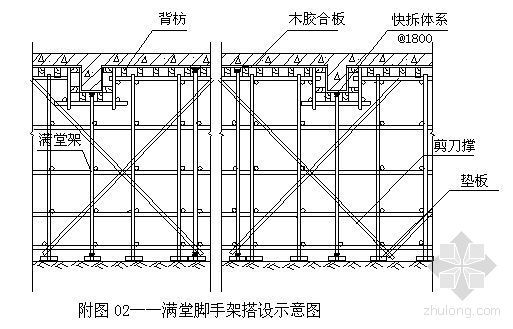 天津某锅炉房及配套设施施工组织设计