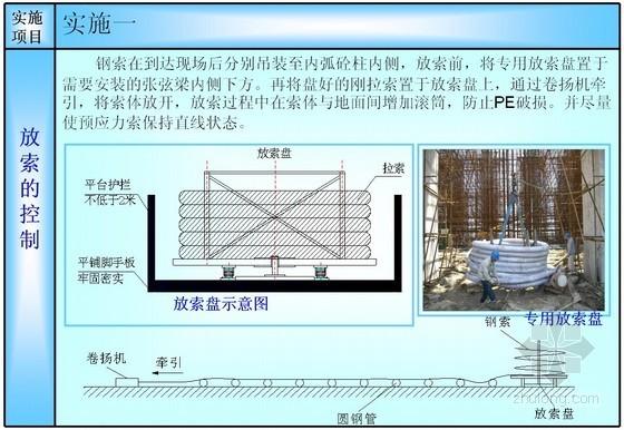 [QC成果]大跨度张弦网架预应力施工和钢索高空穿越位形控制