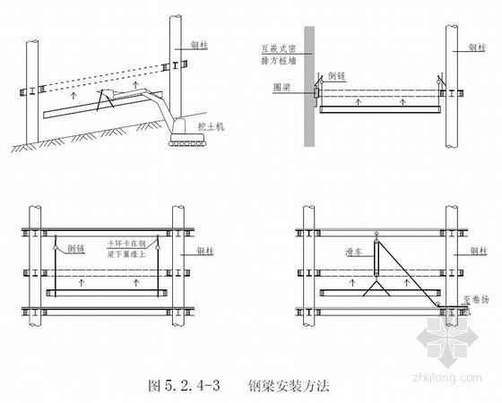 挖孔方桩墙支护体系地下空间两层一逆作施工工法
