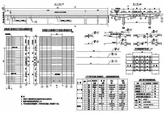 30m预制T梁上部行车道板钢筋构造节点详图设计