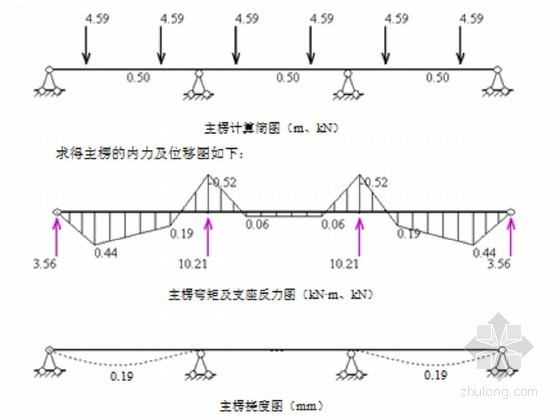 隧道工程脚手架计算书(碗扣式)