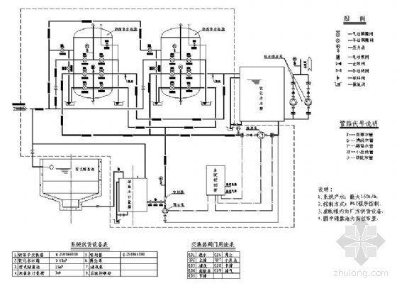 某160t全自动软化水制备系统工艺流程图