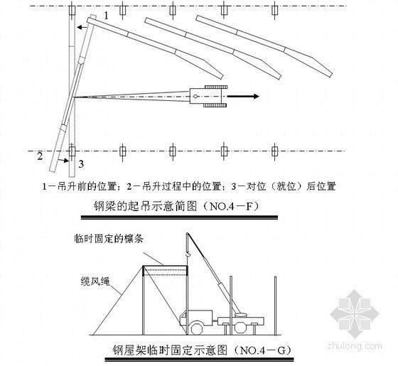 [上海]仓库钢结构施工组织设计