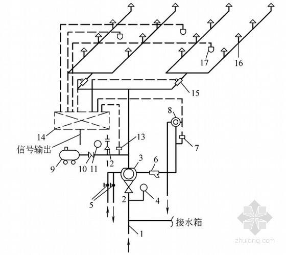 [PPT]建筑设备安装工艺与识图(第1~4章)