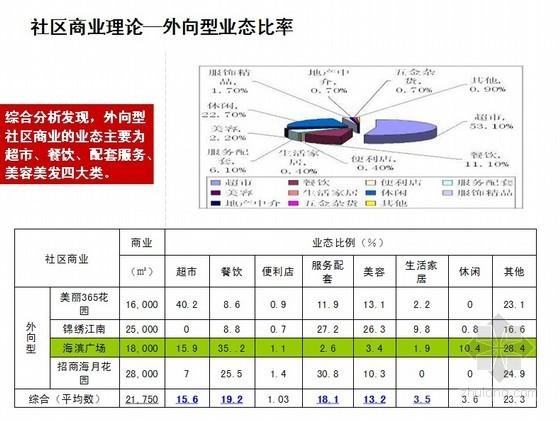 [长沙]知名房地产企业项目营销策划报告(2014年最新版 208页)