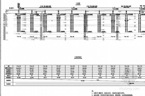 [河南]桥宽25.5米~32.5m含等宽及变宽现浇预应力连续箱梁高架桥施工图503张