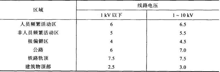 中小型水电站施工质量控制指南_3