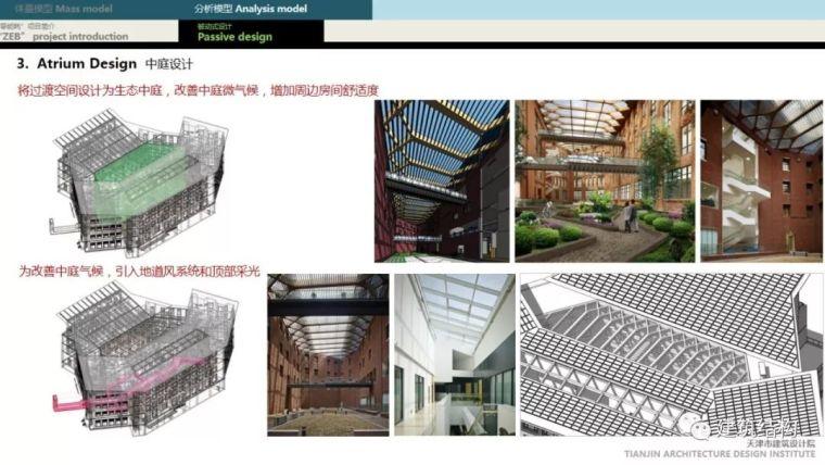 """BIM正向设计实现绿色建筑""""零能耗""""_54"""