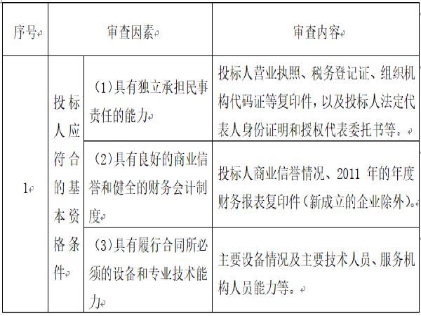 [重庆]市政局桥梁检测服务招标文件