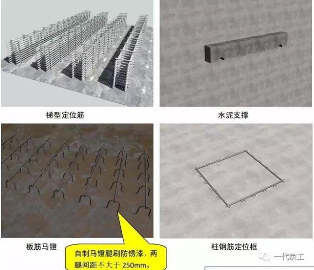 中建八局施工质量标准化图册(土建、安装、样板)_5