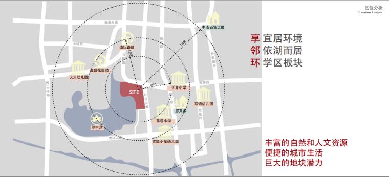 [苏州]正荣盛泽悦棠湾示范区+全区景观方案(新中式风格)A-1区位分析