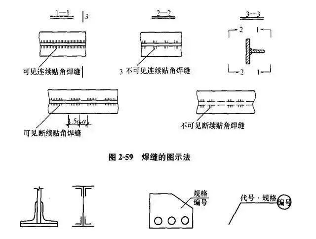 桥涵、隧道工程结构制图篇!_11
