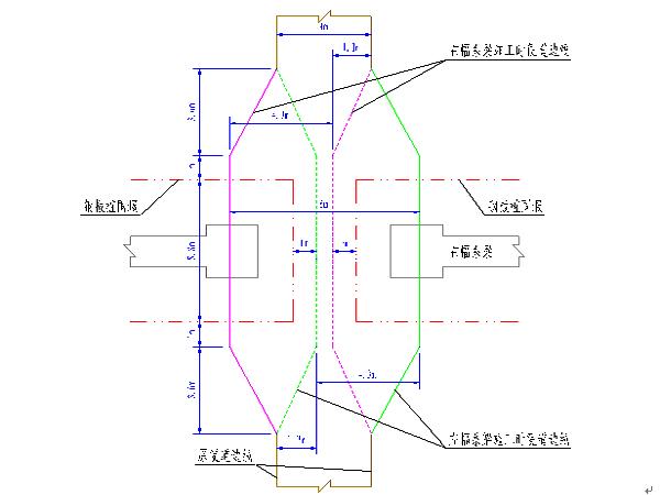 榕江大桥南引桥下部构造施工组织设计