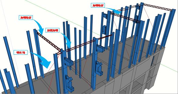 提高办公楼工程偏心钢柱的安装精度QC成果