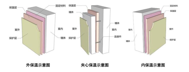 装配式建筑和结构体系-建筑与机电(PPT,159页)_1