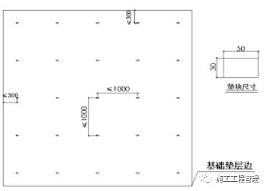 钢筋保护层垫块施工技术交底