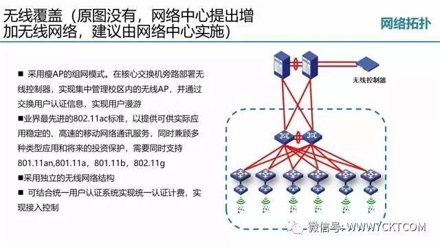 弱电智能化|教学综合楼智能化弱电深化设计方案_34