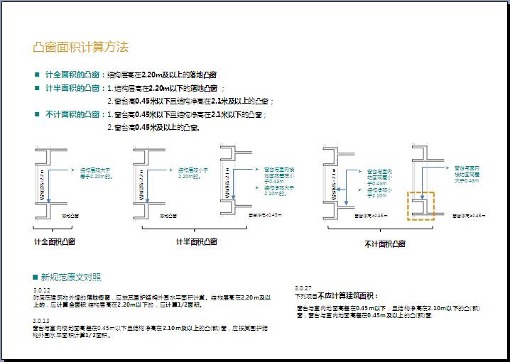 知名地产户型首次改造研究报告(图文并茂)