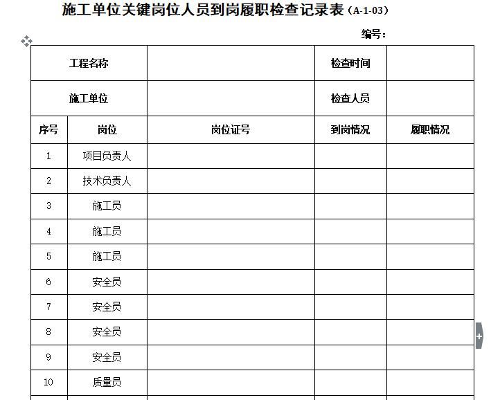 施工单位关键岗位人员到岗履职检查记录表