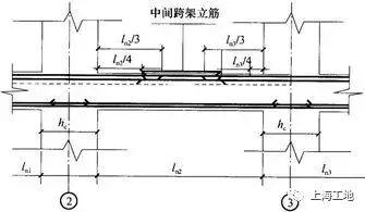 300条钢筋工程核心技术问题整理,附详细答案!_1