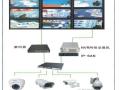 高清数字监控系统整体解决方案