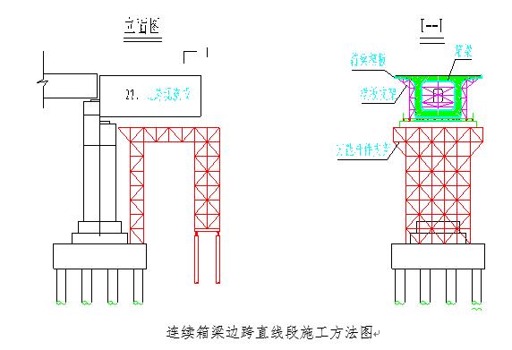 高铁施工组织设计(投标文件技术部分)共691页_3