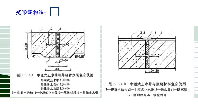 [陕西]防水工程施工技术及质量控制措施(共56页)