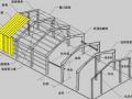 Tekla门式钢架建模主要节点选用及设置