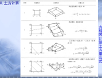 【全国】土方工程量计算-方格网法(共27页)