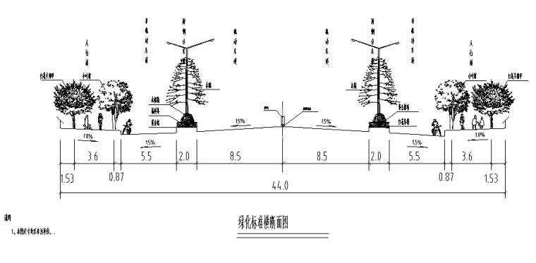 绿化标准横断面图