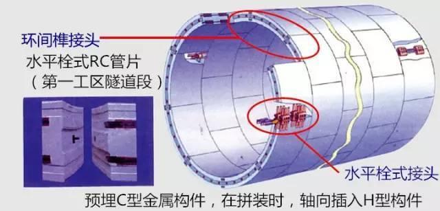 """日本""""地下神殿""""为何红遍网络?说说日本的排水系统!_16"""