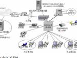 综合布线及机房建设实施方案(样本)