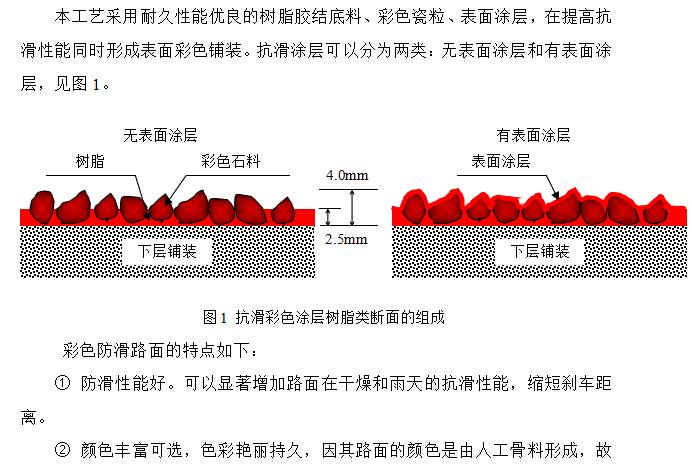 彩色路面技术培训297页_2