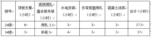 装配式建筑造价案例分析_12
