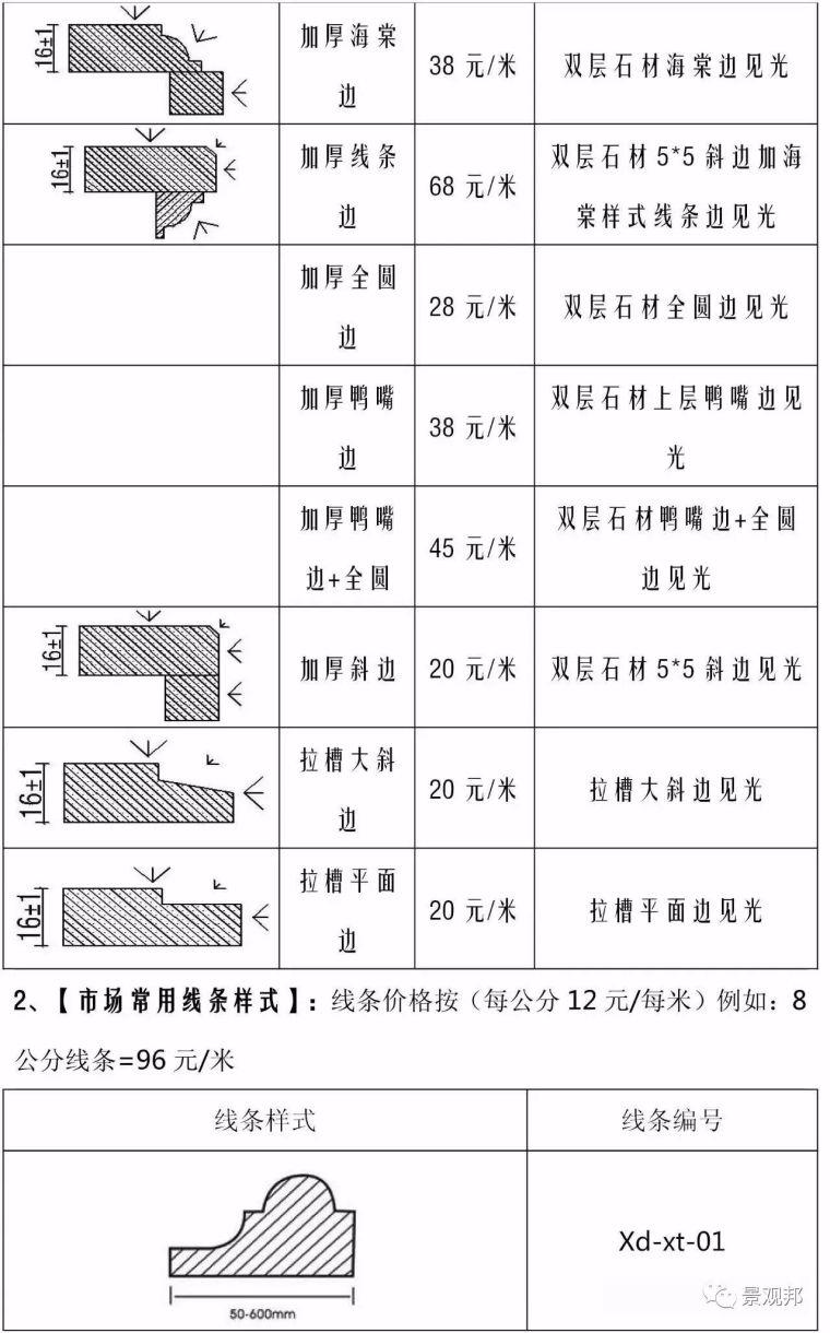 石材设计要有细节才够完美,附:石材细节加工费用价格表_60
