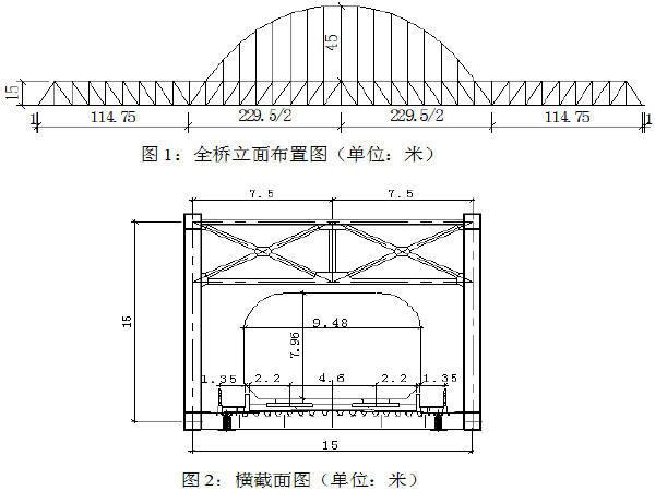 跨越高速公路高架桥钢桁梁特大桥多点顶推法架设实施性施工组织设计143页
