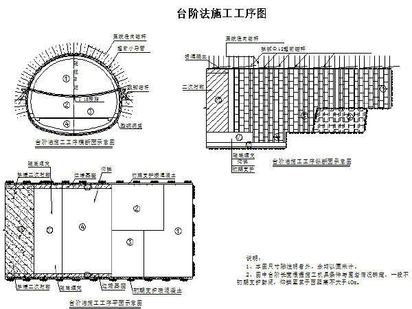 钻爆法台阶法大管棚隧道工程施工技术交底汇编(13篇)