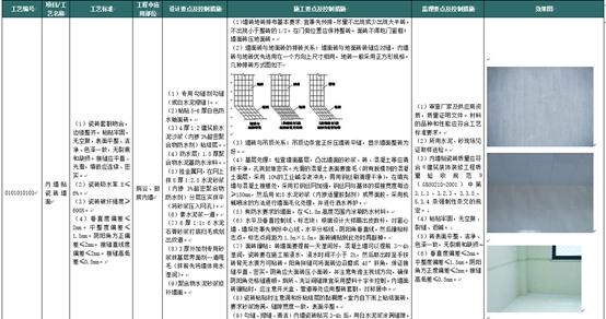 输变电工程标准工艺(300余页,内容丰富)_2