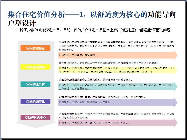 房地产住宅楼户型点评及规划全面解读(图文丰富)_6