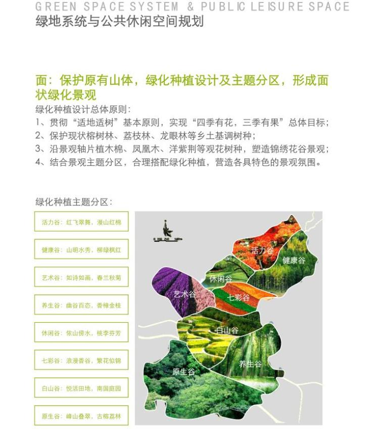 [广东]美丽乡村示范点某镇村庄详细规划景观方案设计PDF(313页)-知名地产系统与公共休闲空间规划