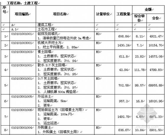 [毕业设计]陕西某办公楼工程施工招标文件(96页)