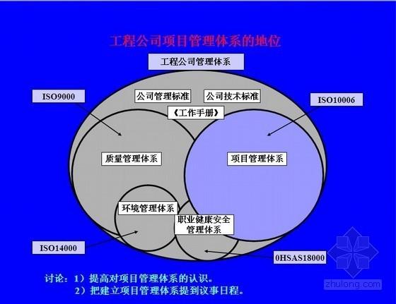 建设项目工程总承包管理全过程讲义(含详细流程图)