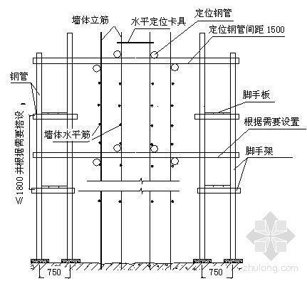天津某钢结构仓库施工组织设计(争创海河杯)