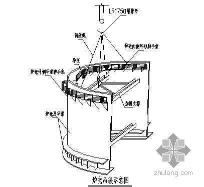 上海某钢厂炼铁工程施工组织设计(主体结构 鲁班奖 附图)