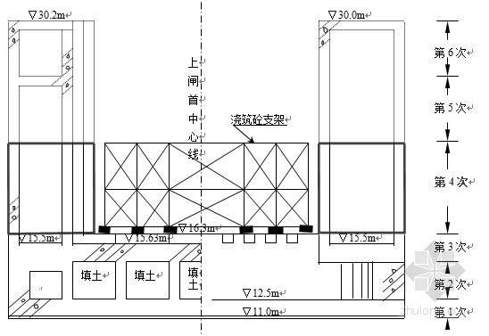 河南某河道大型船闸施工组织设计