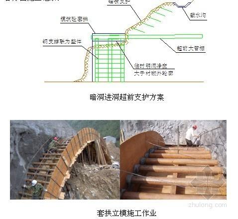[吕梁]环城高速公路工程施工组织设计(桥梁 隧道)