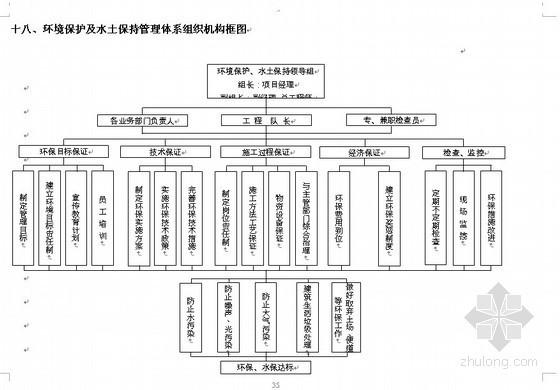 [广东]高速公路工程钢筋砼圆管涵工程施工方案