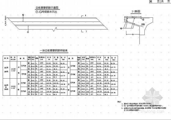 空心板桥上部边板悬臂钢筋构造节点详图设计