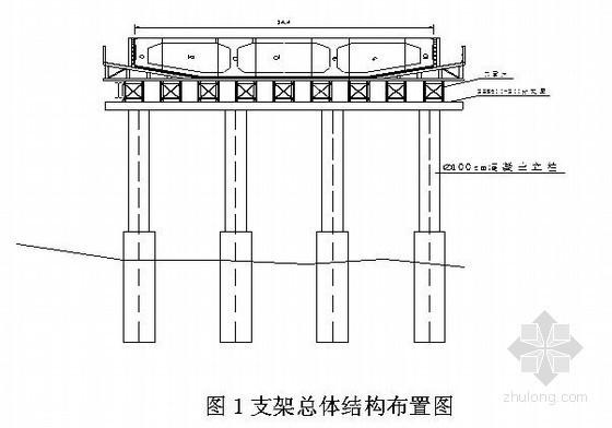 1-80m系杆拱系梁临时墩支架验算书